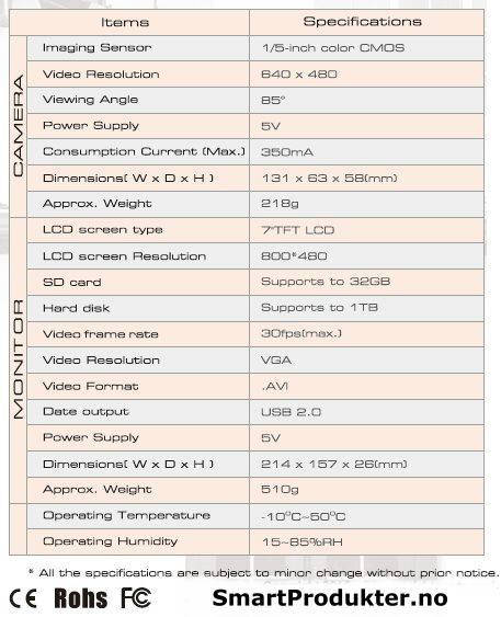Trådløst digital IP66 kamera system