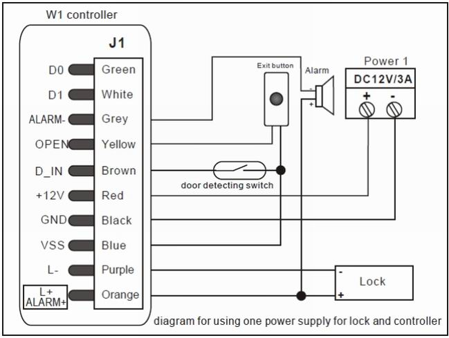 W1_diagram_IP68 card reader wiring schematic dolgular com hid proximity card reader wiring diagram at bayanpartner.co