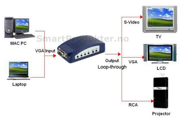 s video cable wiring diagram s image wiring diagram vga to composite diagram info on s video cable wiring diagram